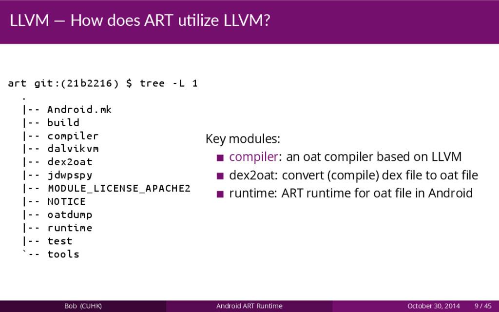 LLVM — How does ART u lize LLVM? art git :(21 b...