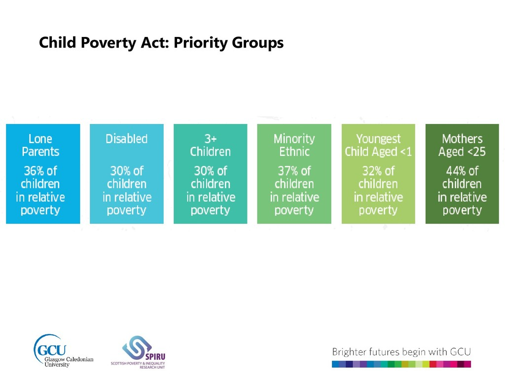 Child Poverty Act: Priority Groups