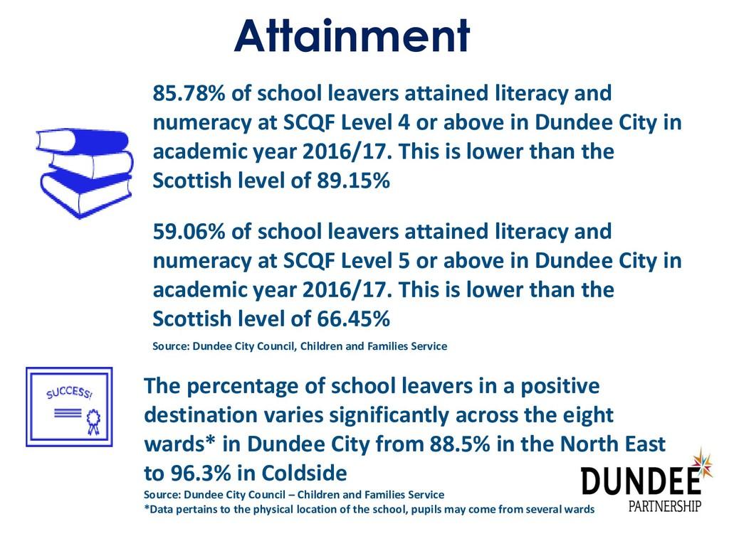 Attainment 85.78% of school leavers attained li...