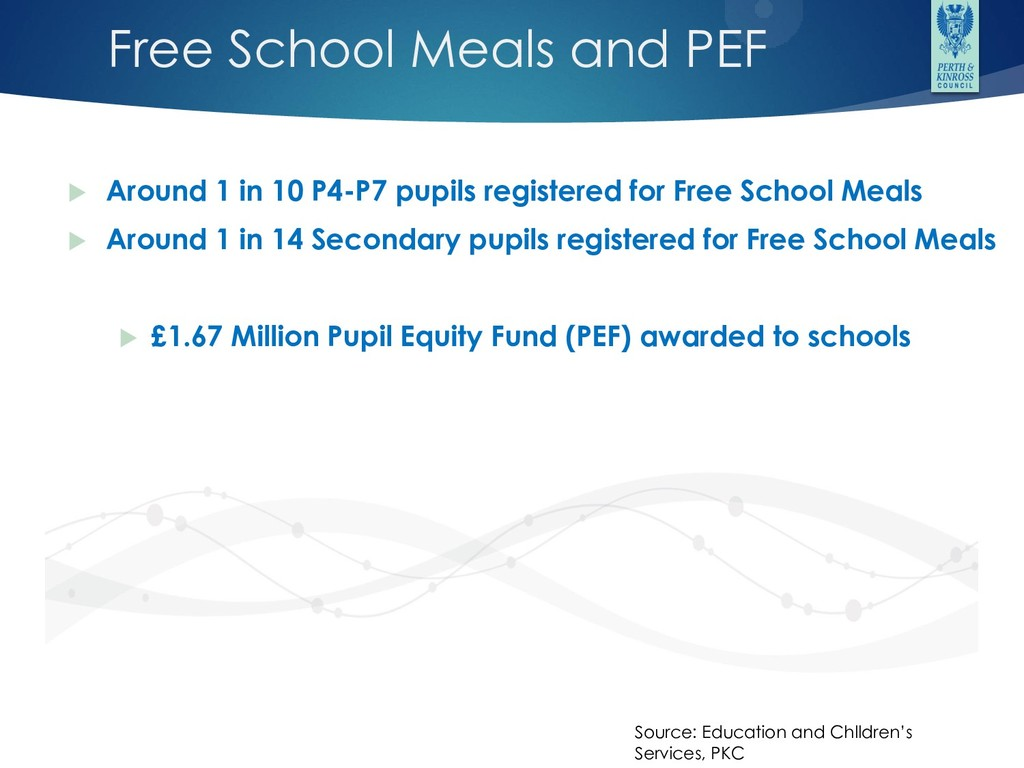 Free School Meals and PEF  Around 1 in 10 P4-P...