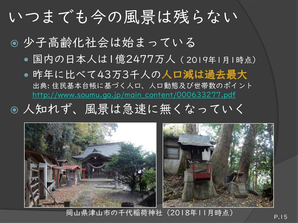  少子高齢化社会は始まっている  国内の日本人は1億2477万人( 2019年1月1時点)...