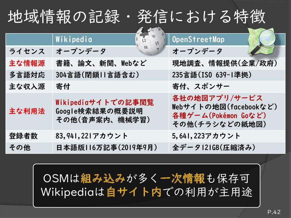 Wikipedia OpenStreetMap ライセンス オープンデータ オープンデータ 主...