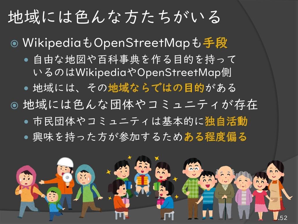  WikipediaもOpenStreetMapも手段  自由な地図や百科事典を作る目的を...