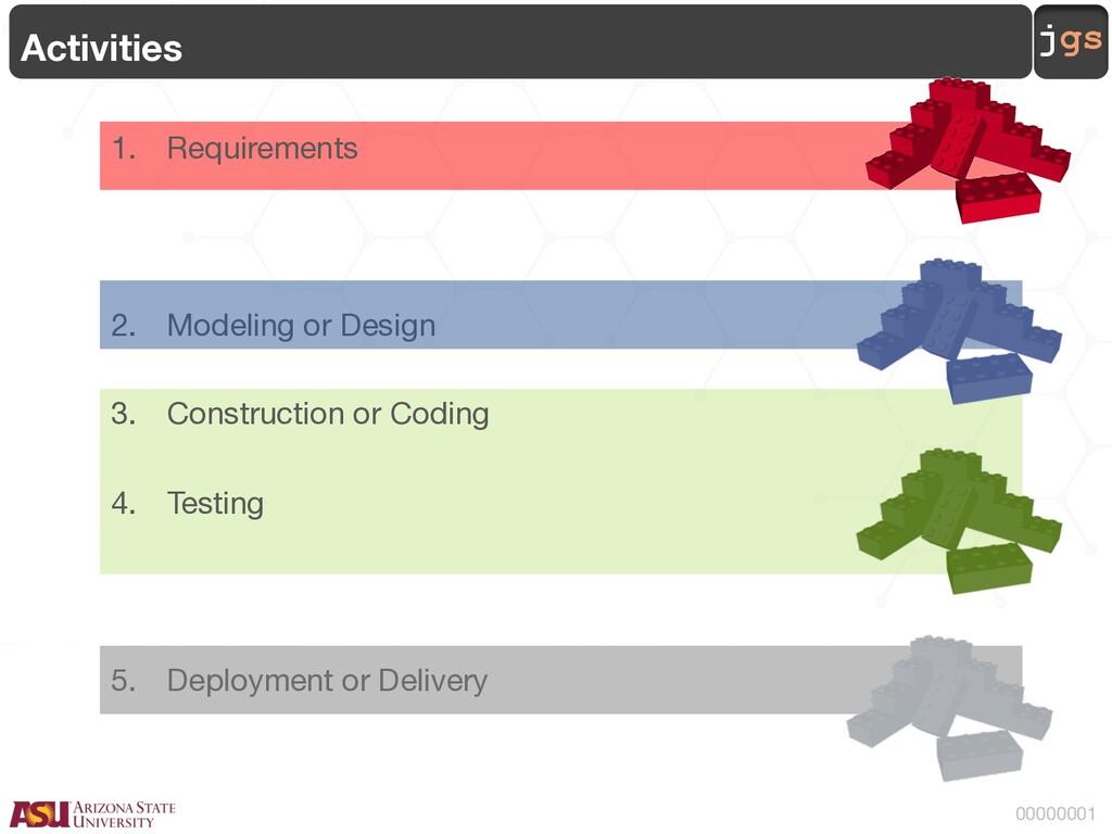 jgs 00000001 Activities 1. Requirements 2. Mode...