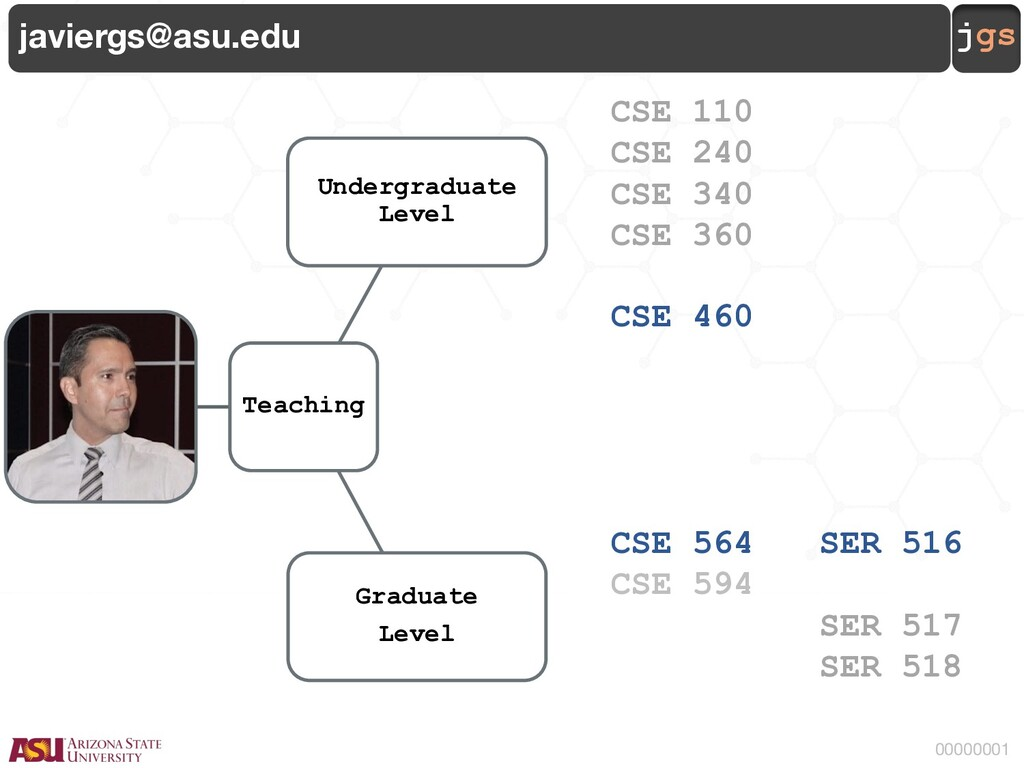 jgs 00000001 Teaching Undergraduate Level Gradu...