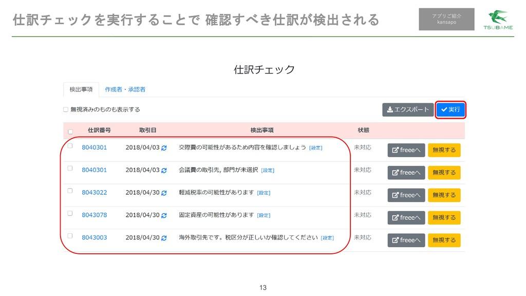 仕訳チェックを実行することで 確認すべき仕訳が検出される 13 アプリご紹介 kansapo