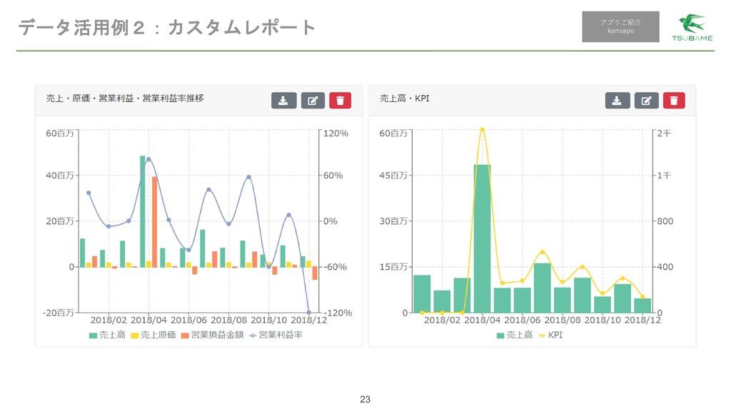 データ活用例2:カスタムレポート 23 アプリご紹介 kansapo