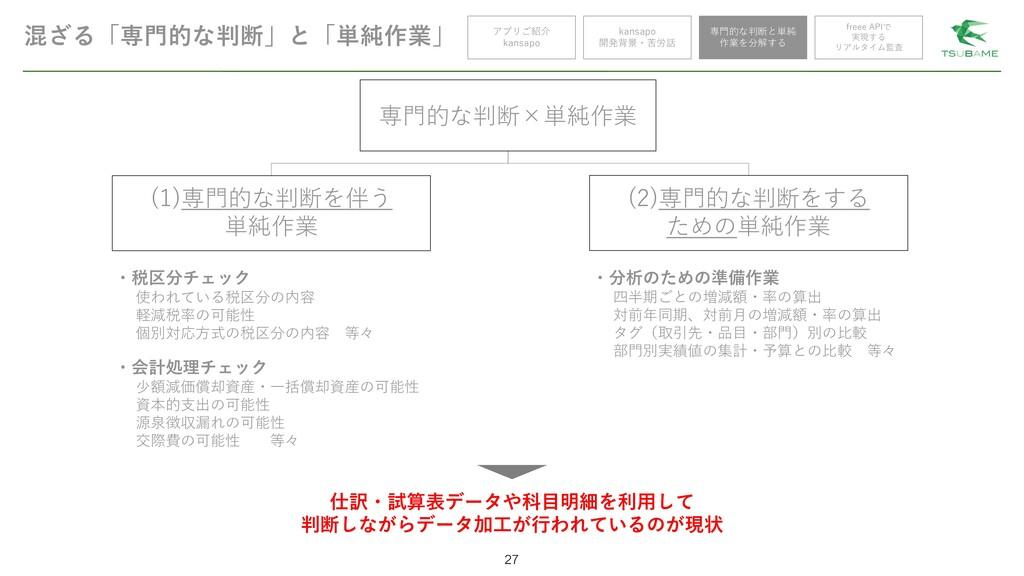 混ざる「専門的な判断」と「単純作業」 27 アプリご紹介 kansapo kansapo 開発...