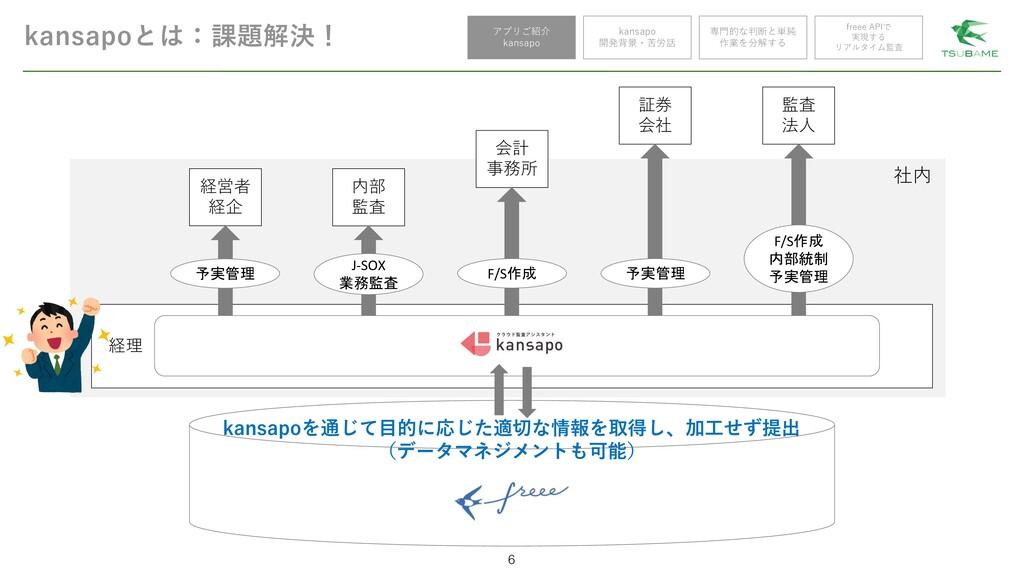 経理 kansapoとは:課題解決! kansapoを通じて目的に応じた適切な情報を取得し、加...