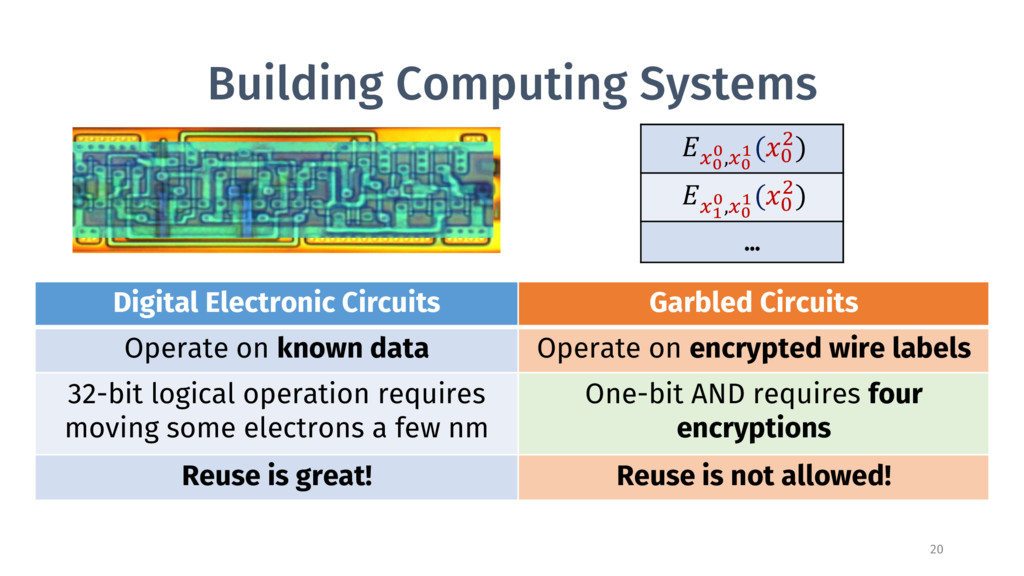 Building Computing Systems Digital Electronic C...