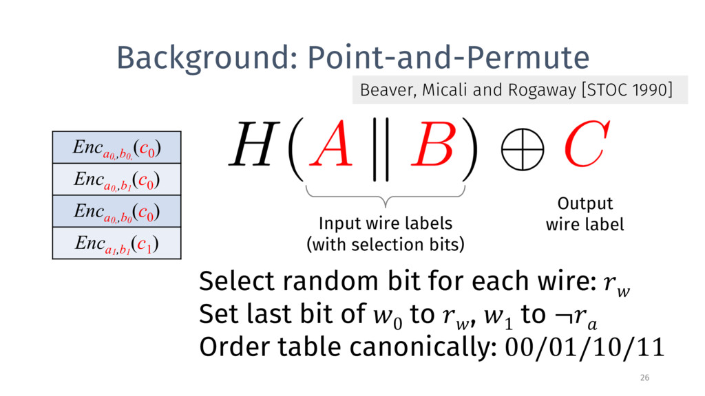 Background: Point-and-Permute Enca0,,b0, (c0 ) ...