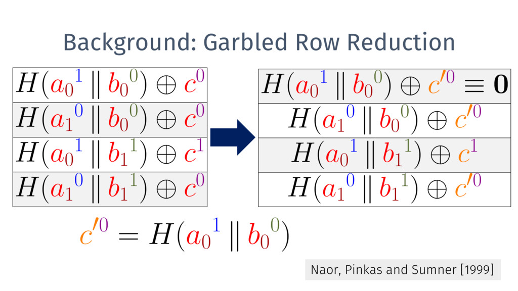 Background: Garbled Row Reduction 27 Naor, Pink...