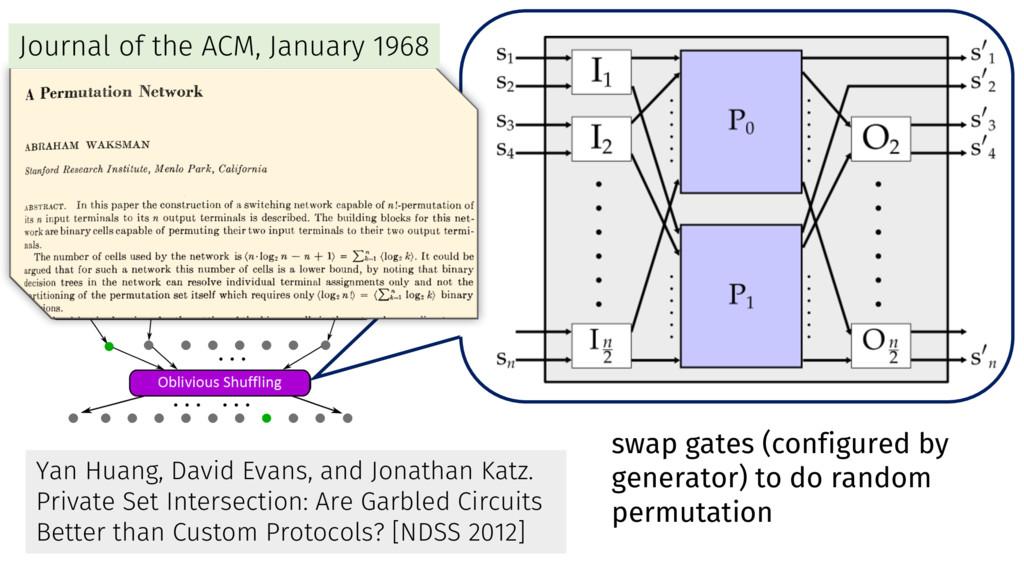 Yan Huang, David Evans, and Jonathan Katz. Priv...