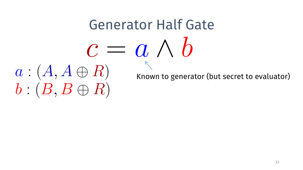 Generator Half Gate Known to generator (but sec...