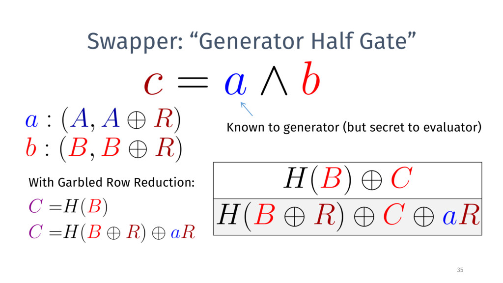 "Swapper: ""Generator Half Gate"" With Garbled Row..."