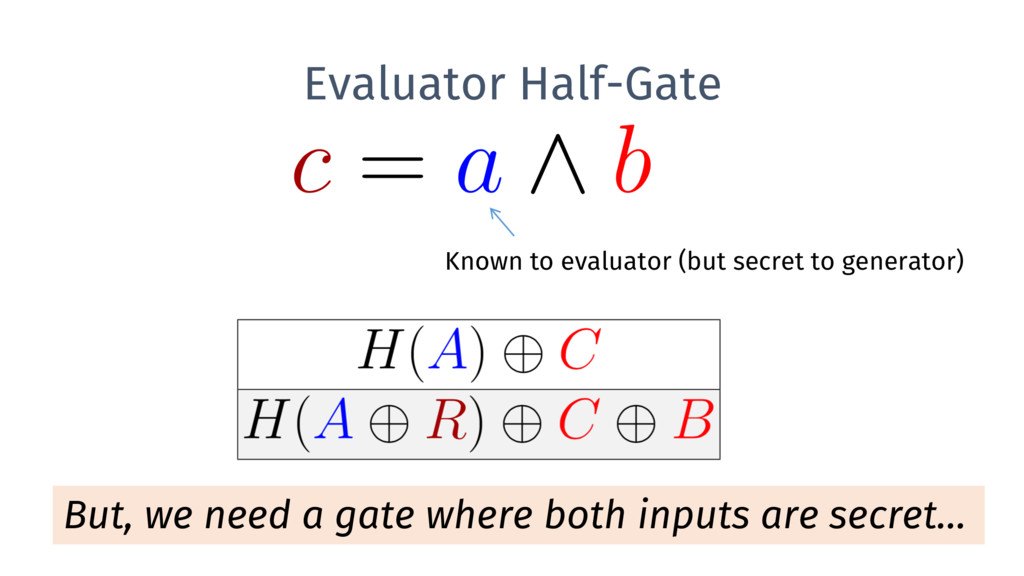 Evaluator Half-Gate But, we need a gate where b...