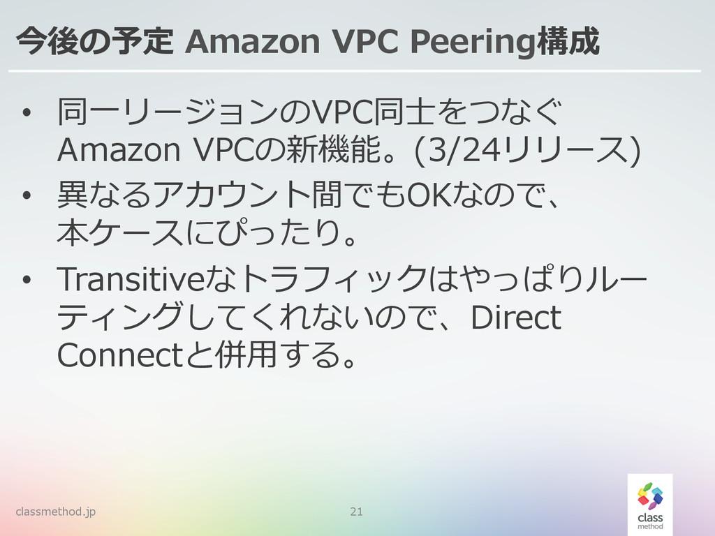 classmethod.jp 21 • 同⼀一リージョンのVPC同⼠士をつなぐ Amazon...