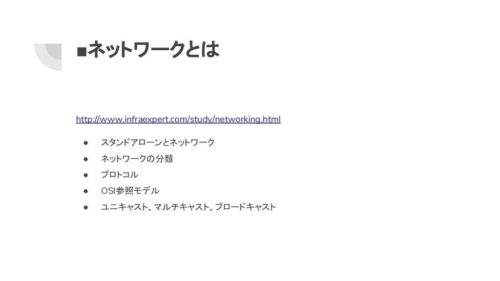 ■ネットワークとは http://www.infraexpert.com/study/netw...