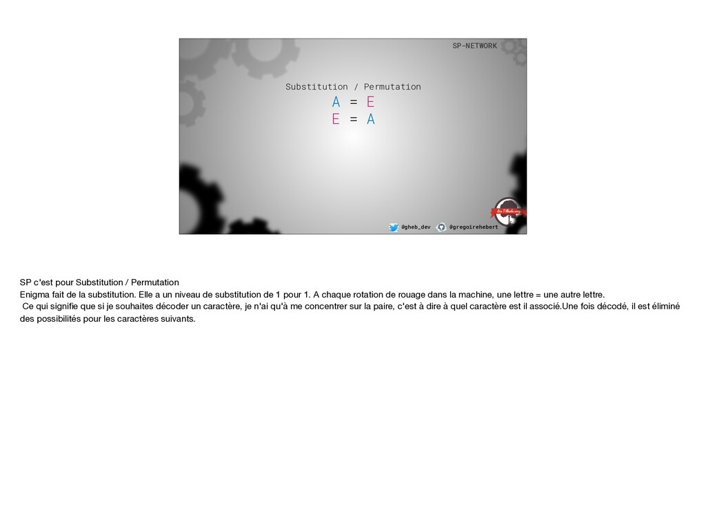 @gheb_dev @gregoirehebert SP-NETWORK Substituti...