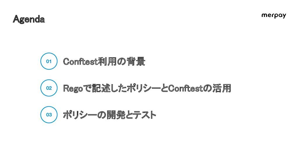 Agenda Conftest利用の背景 Regoで記述したポリシーとConftestの活...