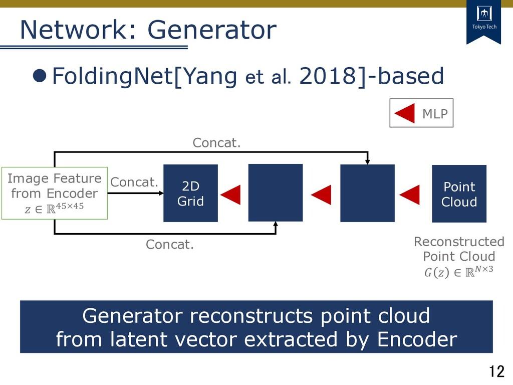 12 Tokyo Tech Network: Generator lFoldingNet[Ya...