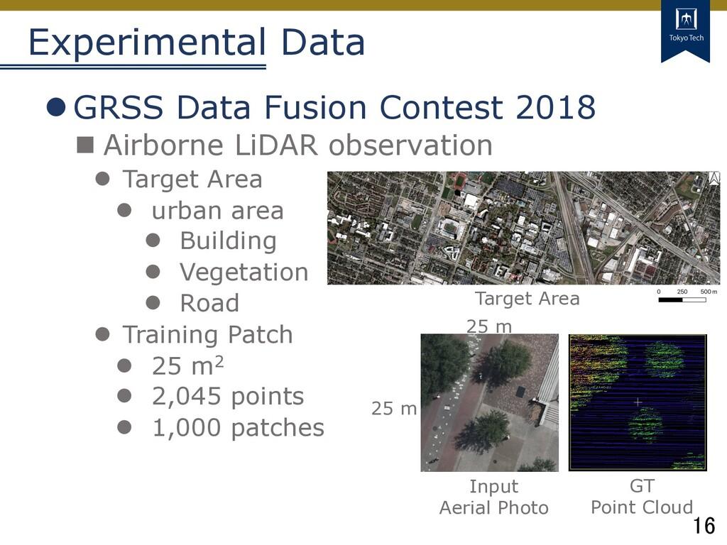 16 Tokyo Tech Experimental Data lGRSS Data Fusi...