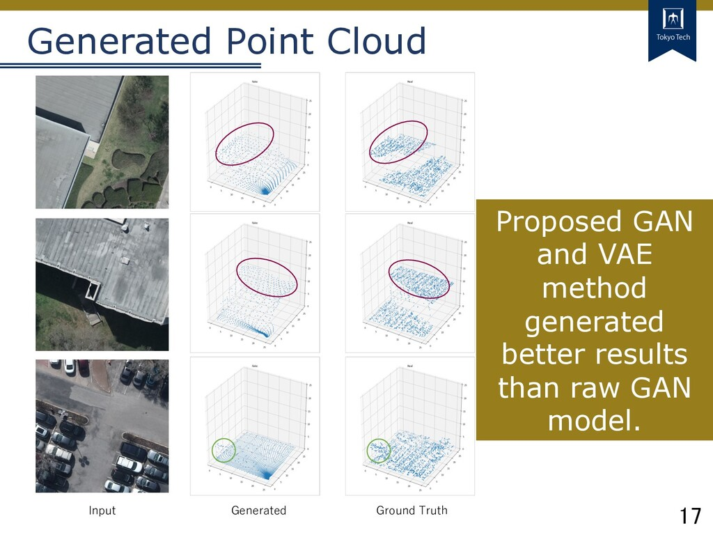 17 Tokyo Tech Generated Point Cloud Proposed GA...
