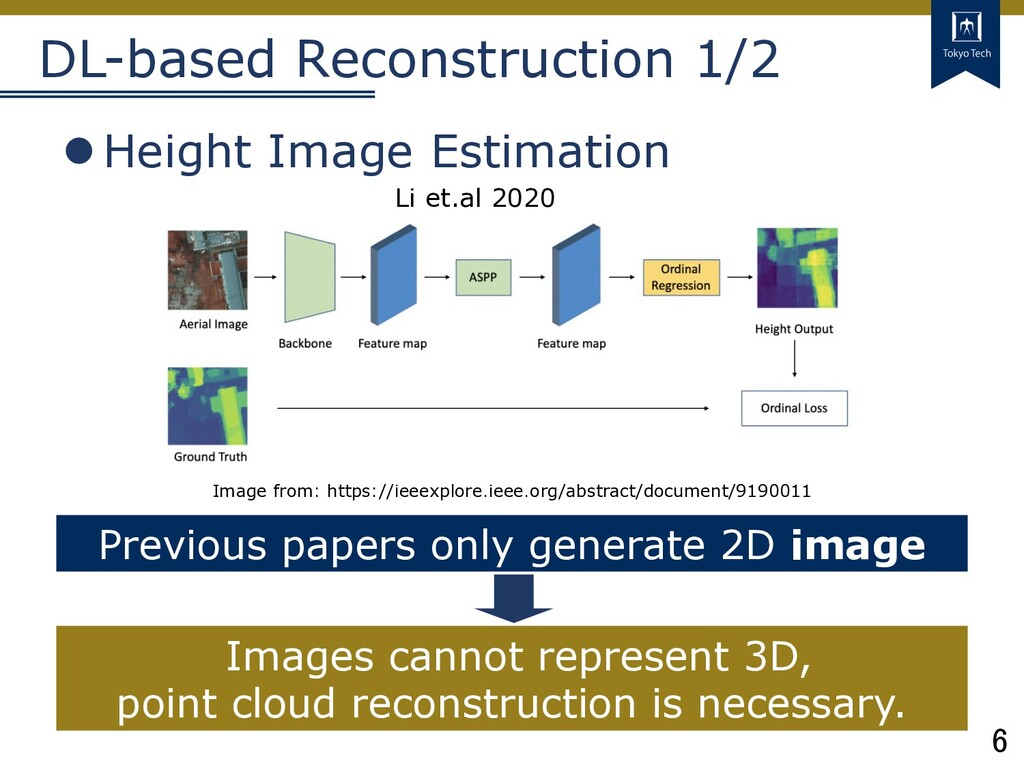 6 Tokyo Tech DL-based Reconstruction 1/2 lHeigh...