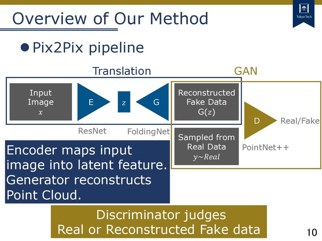 10 Tokyo Tech Overview of Our Method lPix2Pix p...