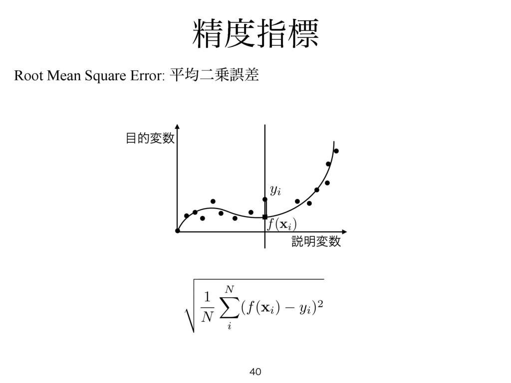 ਫ਼ࢦඪ Root Mean Square Error: ฏۉೋޡࠩ  ϧͷධՁ ͲΜͳ...