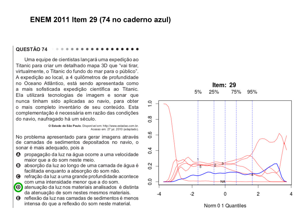 ENEM 2011 Item 29 (74 no caderno azul)