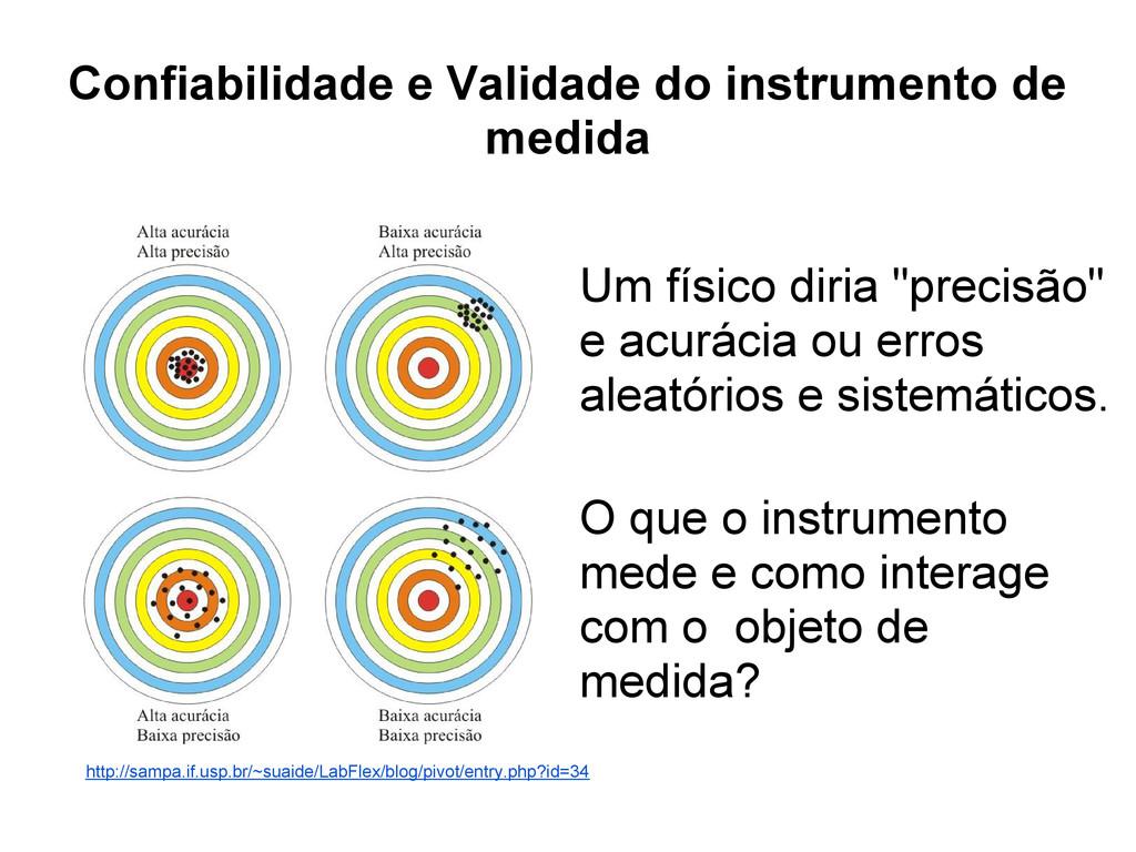 Confiabilidade e Validade do instrumento de med...