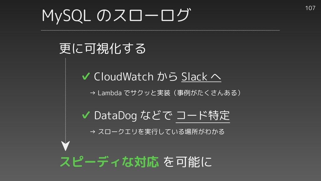MySQL のスローログ 107 ✔︎ CloudWatch から Slack へ   → L...