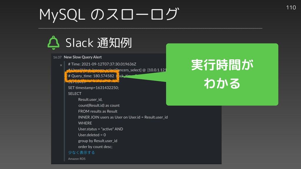 MySQL のスローログ 110 Slack 通知例 実行時間が   わかる