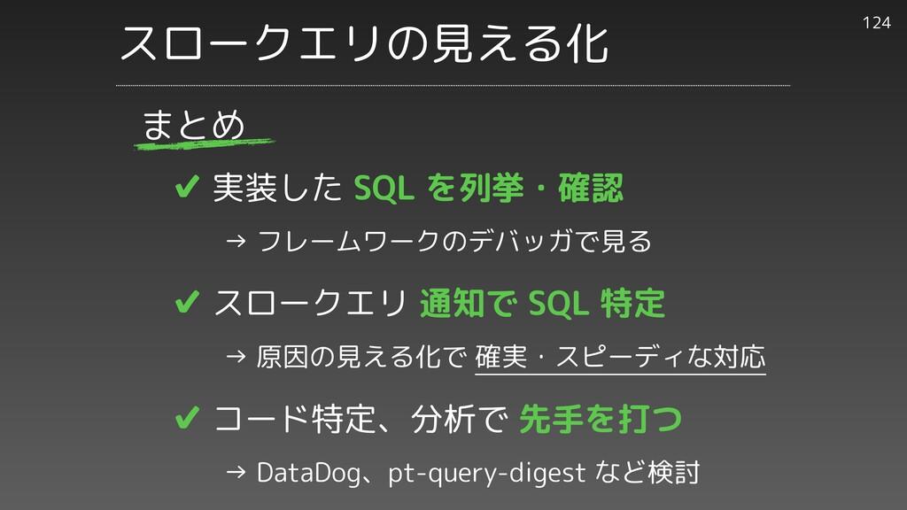 ✔︎ 実装した SQL を列挙・確認     → フレームワークのデバッガで見る   ✔︎ ス...