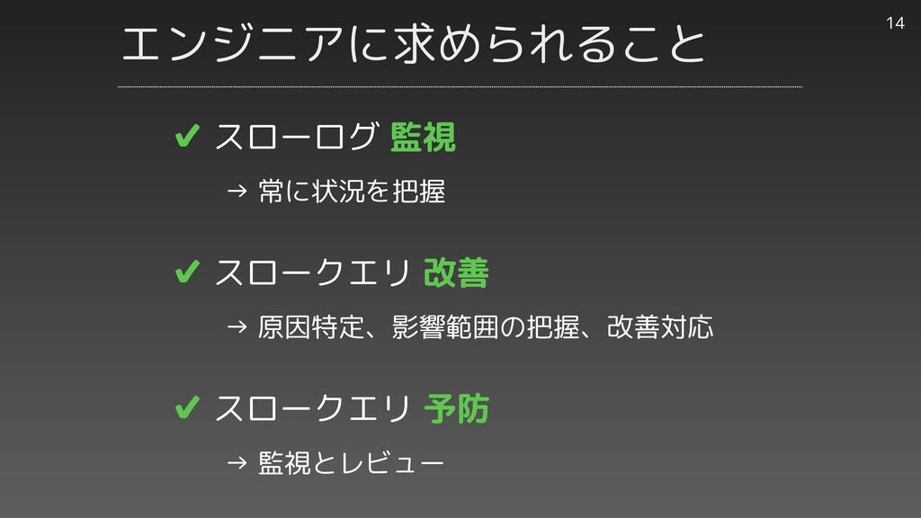 ✔︎ スローログ 監視     → 常に状況を把握   ✔︎ スロークエリ 改善     → ...