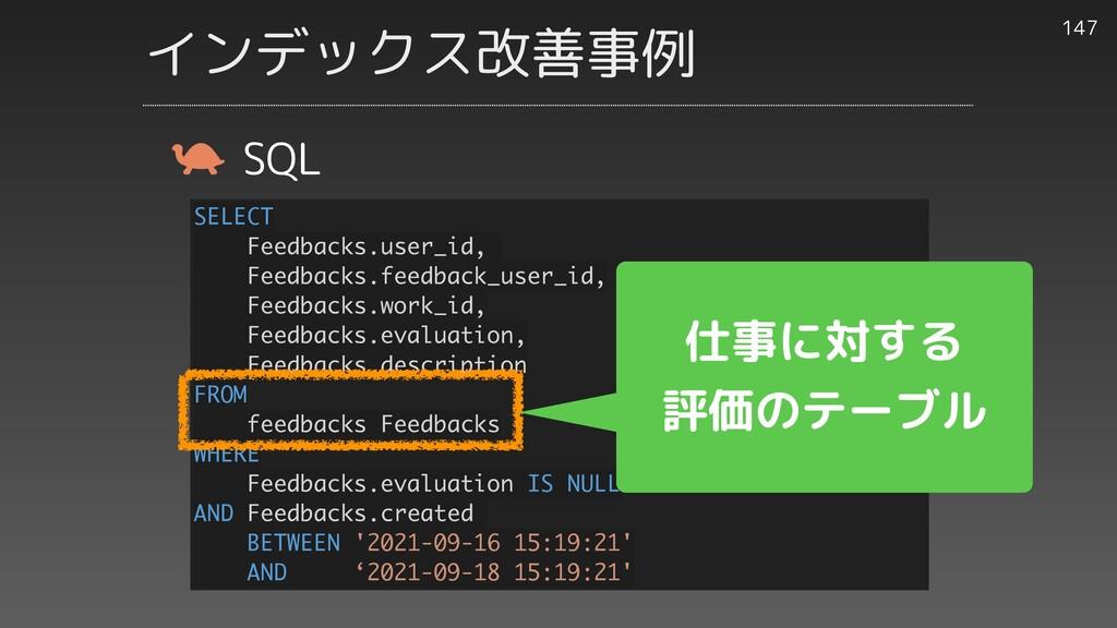 147 SQL SELECT Feedbacks.user_id, Feedbacks.fee...