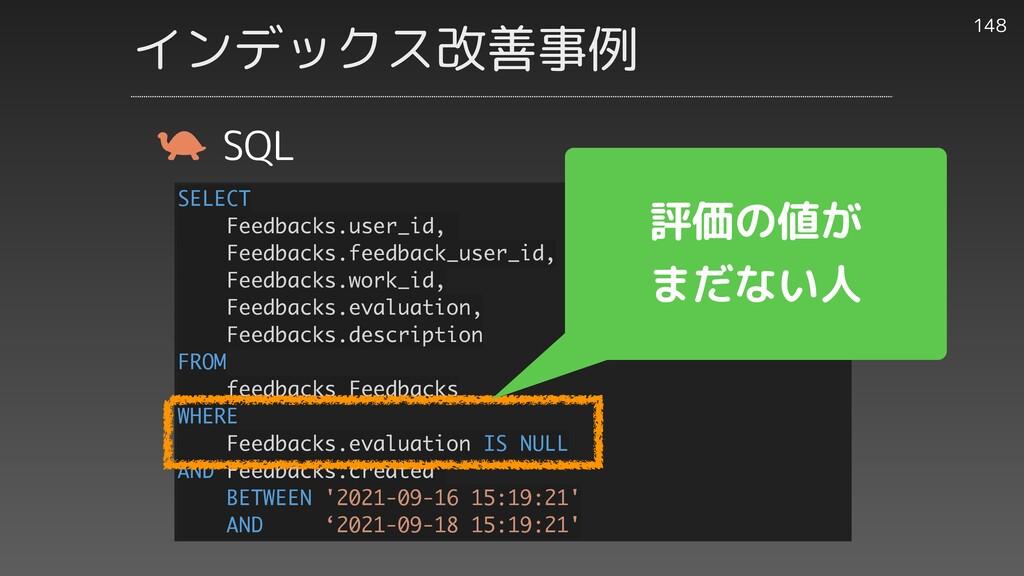 148 SQL SELECT Feedbacks.user_id, Feedbacks.fee...