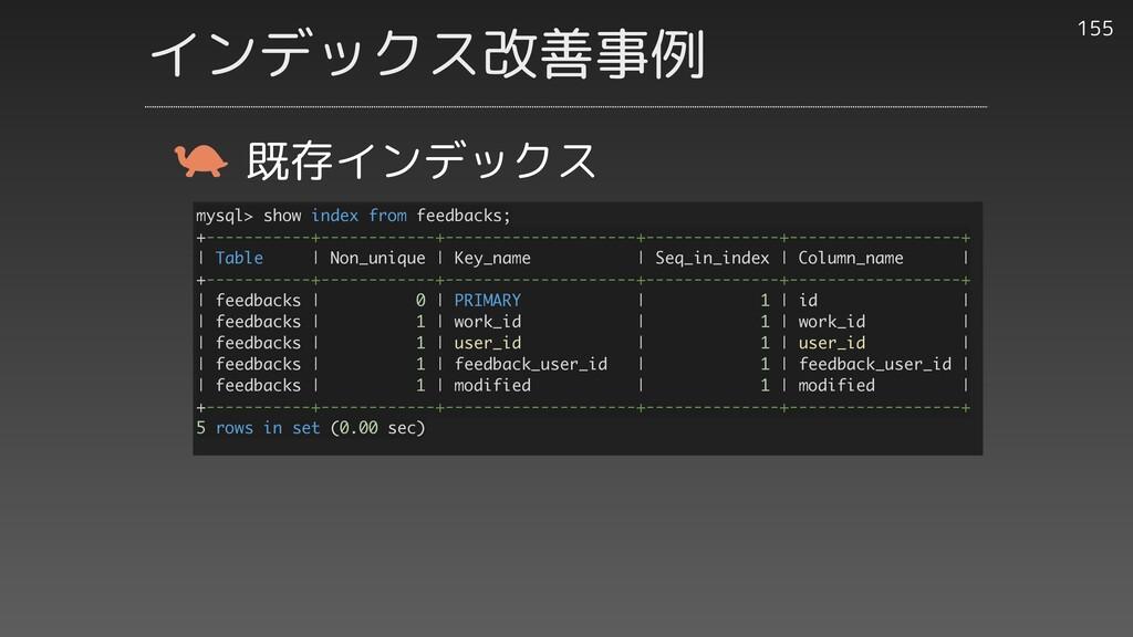 155 既存インデックス mysql> show index from feedbacks; ...