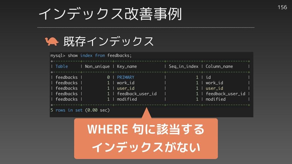 156 既存インデックス mysql> show index from feedbacks; ...