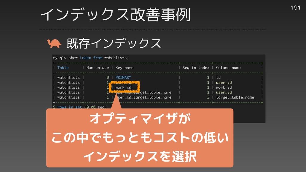 191 既存インデックス mysql> show index from watchlists;...