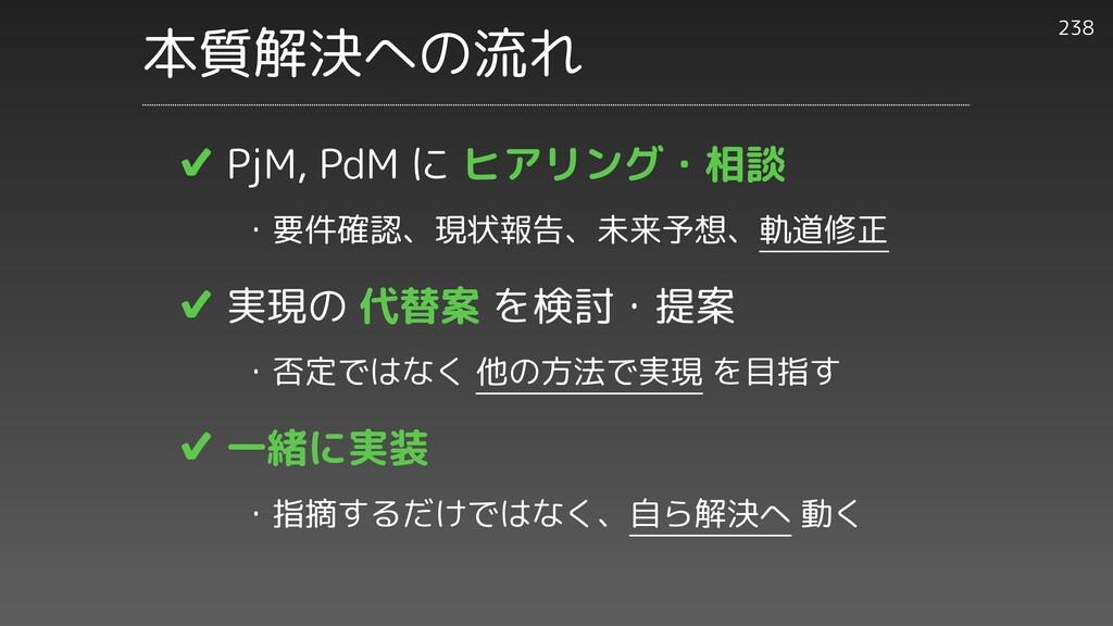 ✔︎ PjM, PdM に ヒアリング・相談     ・要件確認、現状報告、未来予想、軌道修正...