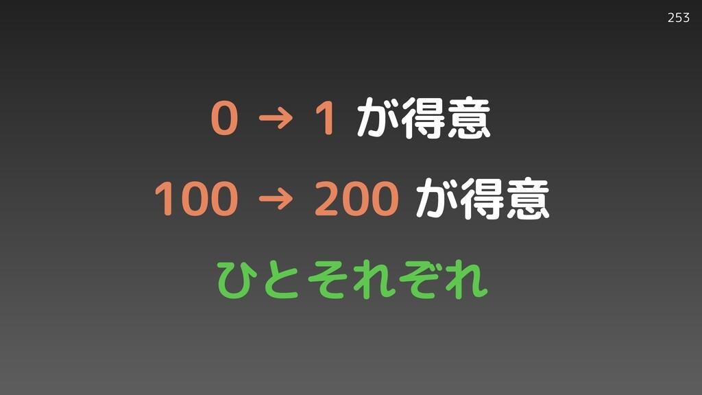253 0 → 1 が得意   100 → 200 が得意   ひとそれぞれ
