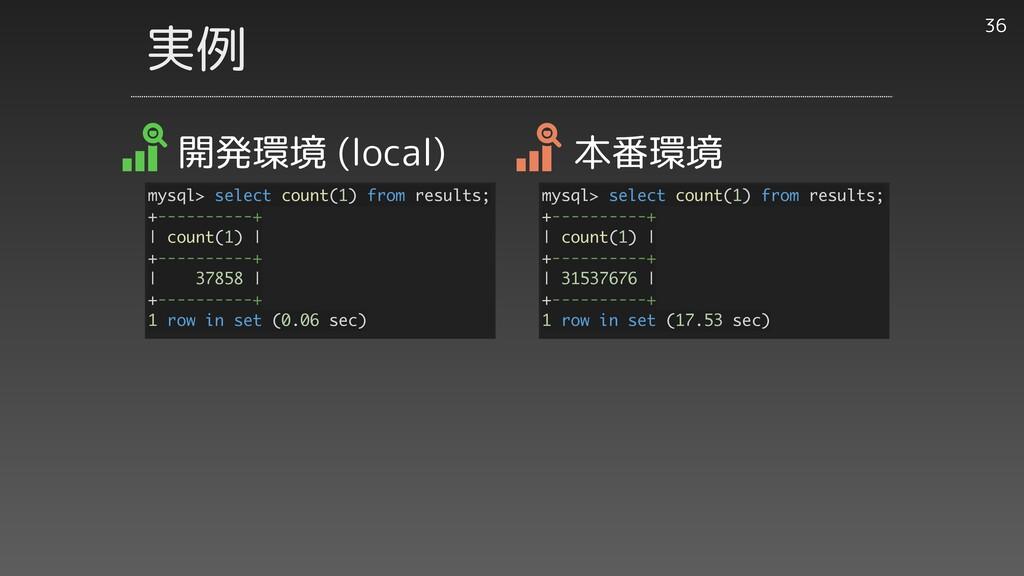 実例 36 mysql> select count(1) from results; +---...