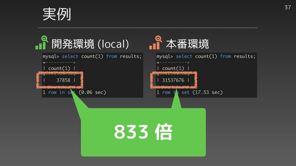 実例 37 開発環境 (local) 本番環境 mysql> select count(1) ...