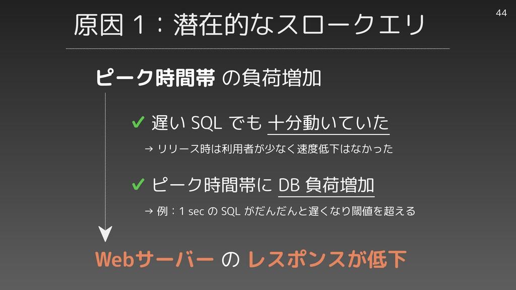 原因 1:潜在的なスロークエリ 44 ✔︎ 遅い SQL でも 十分動いていた   → リリー...