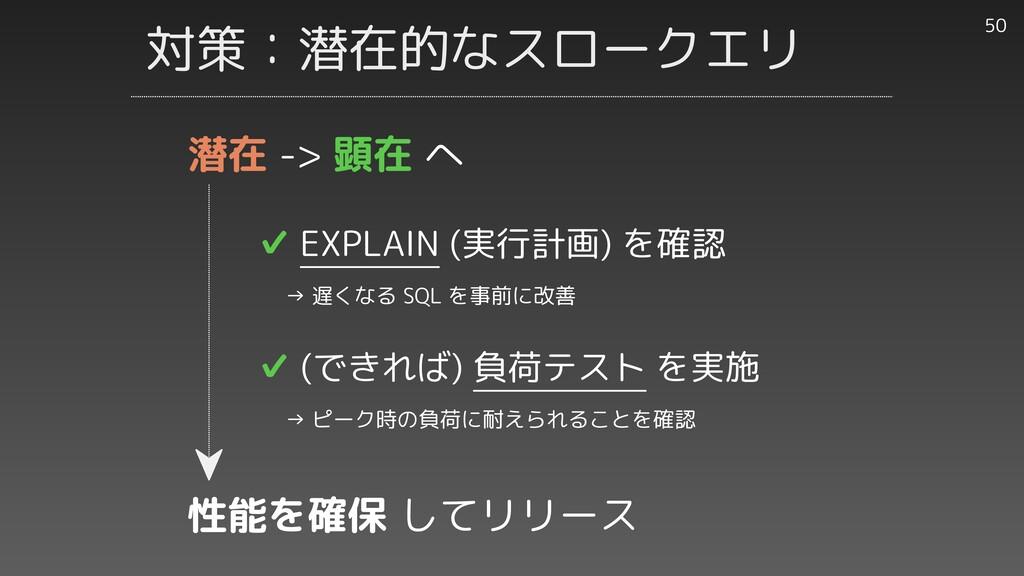 対策:潜在的なスロークエリ 50 ✔︎ EXPLAIN (実行計画) を確認   → 遅くなる...