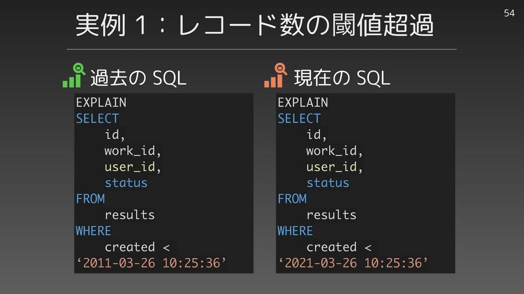 実例 1:レコード数のᮢ値超過 54 過去の SQL 現在の SQL EXPLAIN SELE...