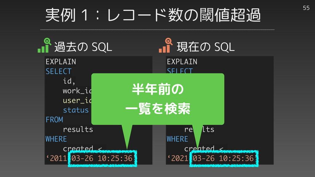 実例 1:レコード数のᮢ値超過 55 過去の SQL 現在の SQL EXPLAIN SELE...