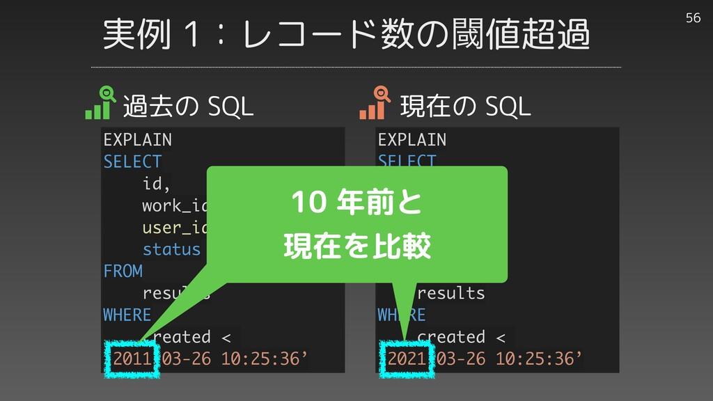 実例 1:レコード数のᮢ値超過 56 過去の SQL 現在の SQL EXPLAIN SELE...